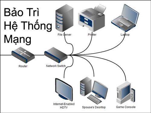 bảo trì hê thống mạng server